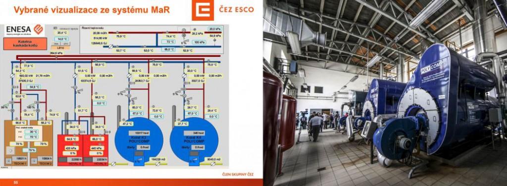 Vizualizace kotelny a skutečnost. Foto: ČEZ ESCO. Koláž: ED
