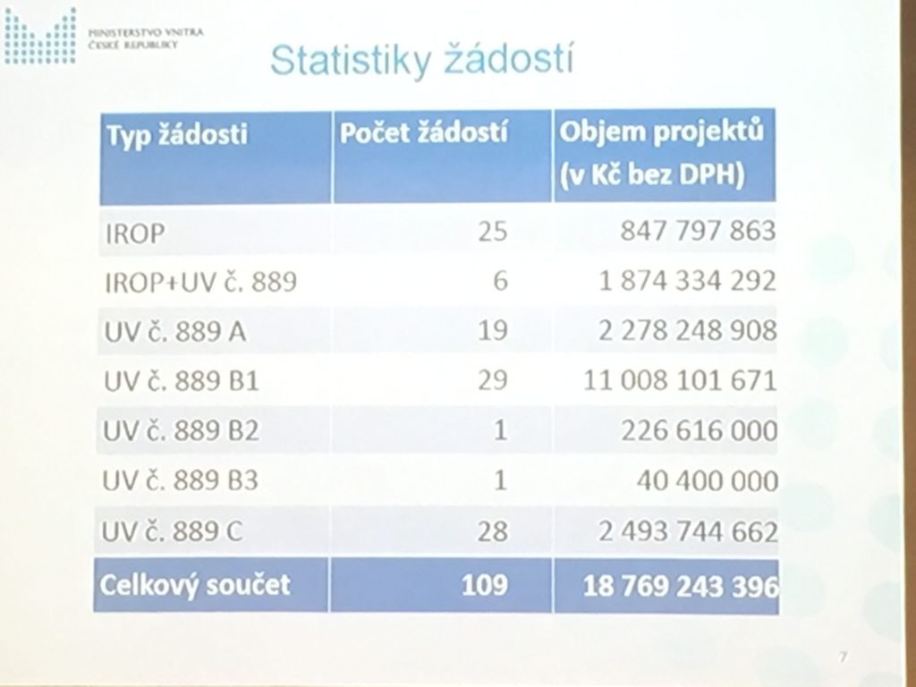 prehled-projektu-it-egov
