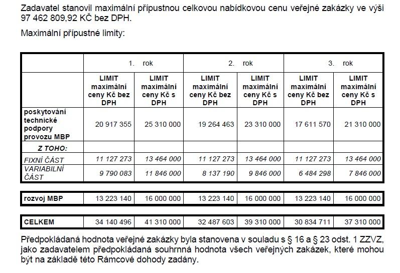 MPBBP_cena