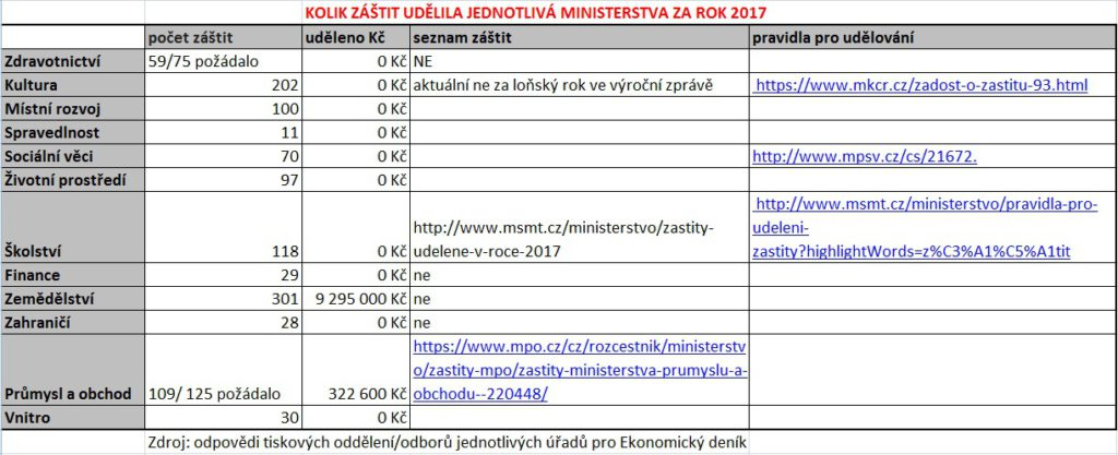 Ekonomicky-Denik-cz